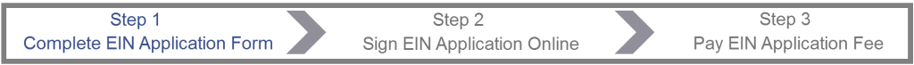 Trust EIN Application Process